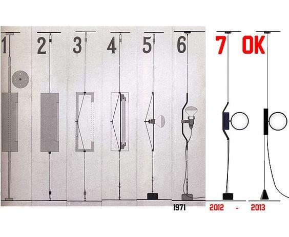 Disegni di Ok di Konstantin Grcic come ulteriore sviluppo di Parentesi
